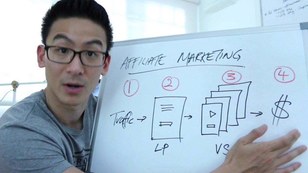 How to Build an Affiliate Marketing Website – Affiliate Marketing for Beginners