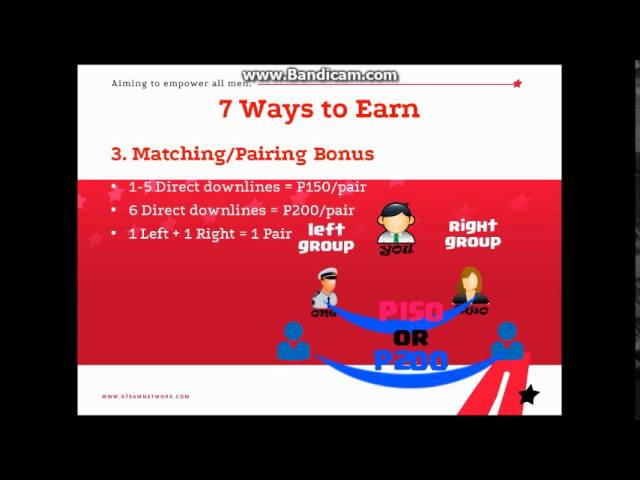 A-Team Online Marketing – Ruby Paylite Presentation