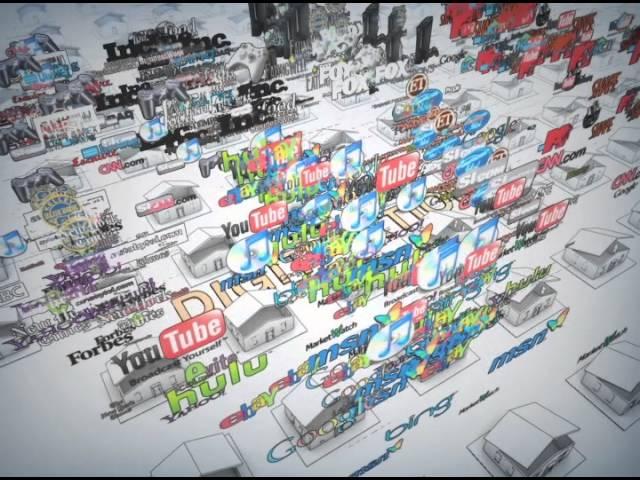 Online Marketing, Local Internet Marketing, Online Promotions & Web Marketing Strategies – WSI World